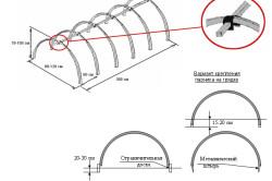 Схема крепления дуг для парника