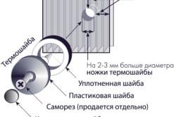 Схема крепления поликарбоната термошайбой