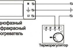 Монтаж инфракрасных обогревателей
