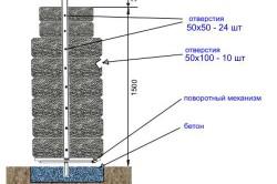 Технология выращивания клубники в пирамиде из автопокрышек.