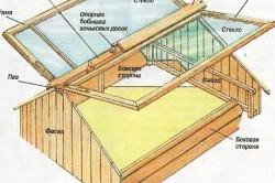Схема устройства деревянного парника.