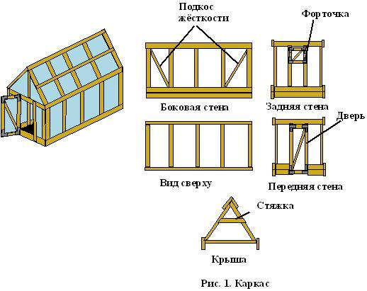 Схема теплицы покрытой