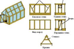 Схема устройства деревянной теплицы покрытой поликарбонатом.