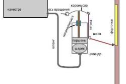 Схема реверсивной автоматической системы проветривания