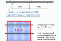 Принцип работы трубки микрокапельного полива