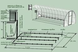 Само наливная система капельного полива