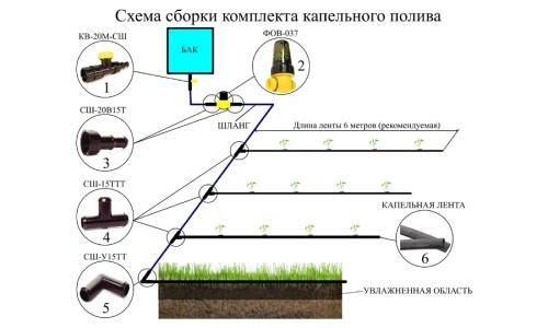 Схема сборки комплекта капельного полива