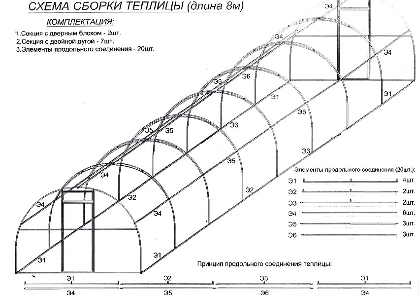 Схема сборки теплицы труба в трубу
