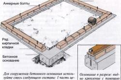 Схема фундамента теплицы.