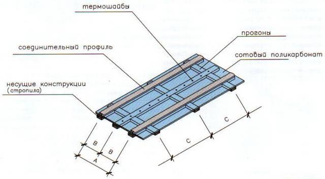 Схема монтажа сотового