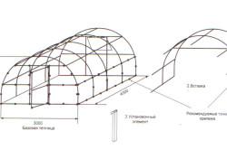 Схема монтажа каркаса профилированной теплицы.