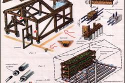 Схема монтажа деревянной теплицы