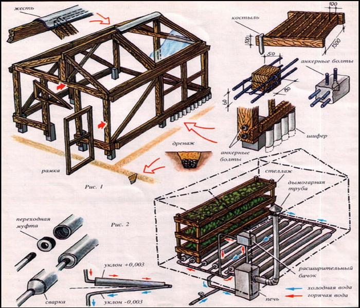 Схема монтажа деревянной