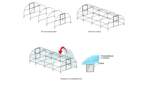 Схема теплицы из полипропиленовых труб