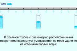 Схема работы трубки для капельного полива.