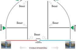 Схема расположения креплений для теплицы из поликарбоната.