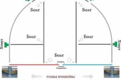 Схема расположения креплений для теплицы из поликарбоната
