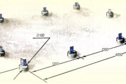 Схема расположения фундаментных столбов