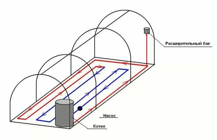 Схема укладки труб отопления в