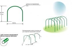 Схема установки дуг для покрытия парниковой пленкой.