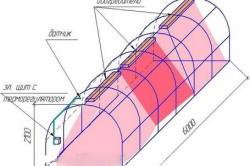 Схема установки инфракрасных обогревателей в теплице