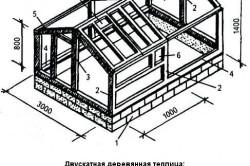 Схема устройства деревянной теплицы.