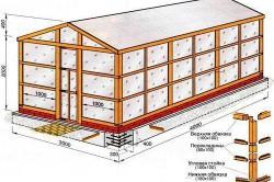 Схема устройства теплицы на фундаменте