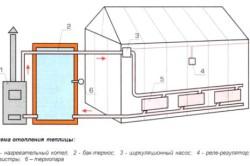 Схема водяного отопления теплицы.