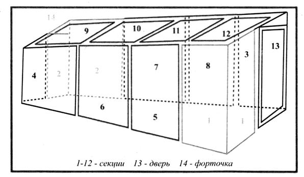 Схема сбора теплицы из рам