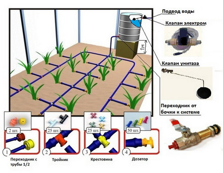 система автоматического полива принципиальная схема