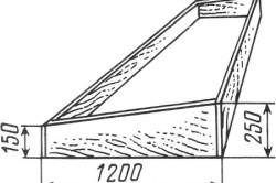 Деревянный короб для окантовки гряды