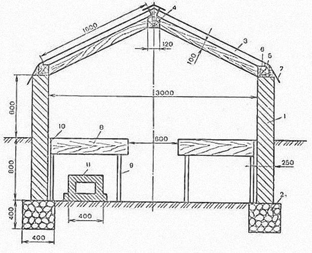 Схема деревянной теплицы: 1.