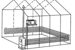 Схема внутреннего обогрева теплицы.