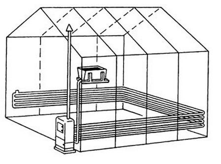 Схема внутреннего обогрева