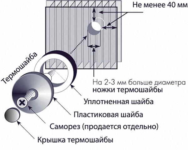 Монтаж сотового поликарбоната своими руками видео