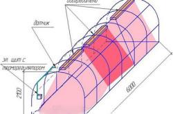 Схема распределения ИК обогревателей по территории теплицы.