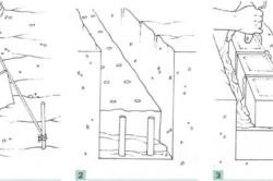 Схема закладки фундамента под теплицу: 1 -  С помощью колышков и веревок разметьте траншеи шириной примерно в два кирпича и выкопайте их; 2 - Залейте бетон до верхушек колышков и оставьте затвердевать на несколько дней; 3 - Уложите кирпичи с помощью уровня.