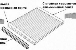 Защита торцов листа