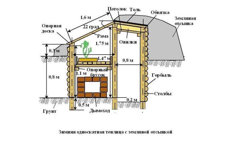 Маринованные перец болгарский на зиму рецепты с фото