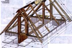 Схема сборки крыши подземной теплицы