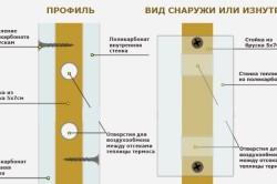 Чертеж-схема стенок теплицы-термоса