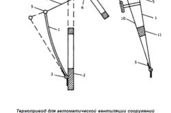 Схема устройства термопривода для теплицы.